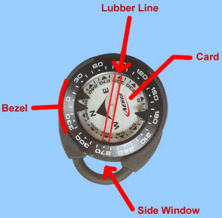 scuba diving compass components